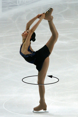 The figure shows a figure skater with her right leg lifted up in the air reaching over her head. She has her both arms stretched over her head to hold the skates of the lifted leg. The skater is spinning about a vertical axis.
