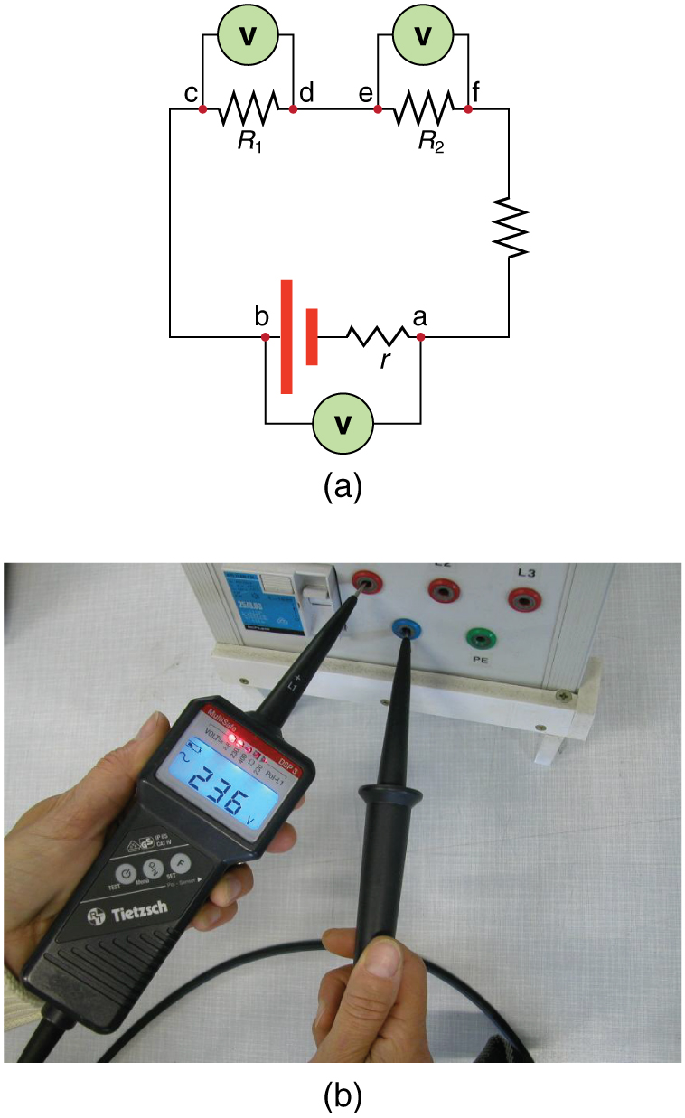 Part a shows a schematic drawing of a circuit with a voltage source and its internal resistance, in series with two load resistors R sub one and R sub two having two probes of a voltmeter connected in parallel with each component. There is another resistor in series to close the circuit. Part b shows a photograph of a black voltmeter connected to two inputs on an electrical device, with a digital readout of the voltage across the source as an L E D display.