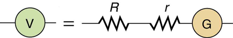 The drawing shows a voltmeter, which is a circuit with a large resistance in series with a galvanometer, along with its internal resistance.