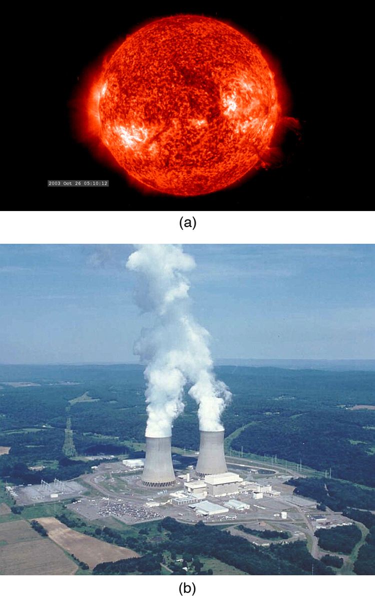 Part a of the figure shows a solar storm on the Sun. Part b of the figure shows the Susquehanna Steam Electric Station, which produces electricity by nuclear fission.