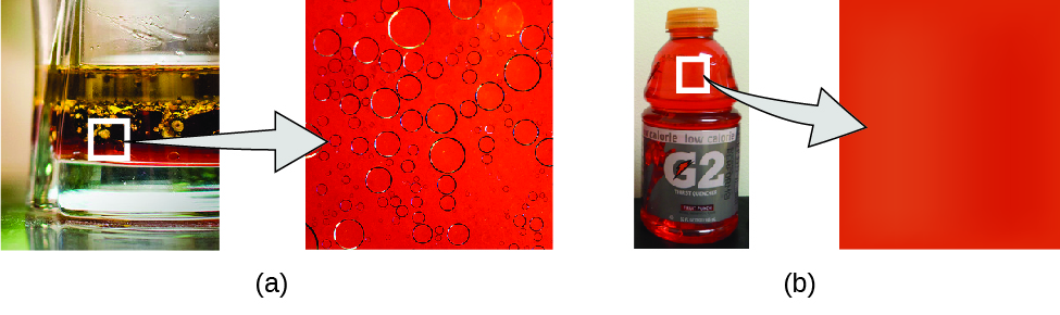 Diagram A shows a glass containing a red liquid with a layer of yellow oil floating on the surface of the red liquid. A zoom in box is magnifying a portion of the red liquid that contains some of the yellow oil. The zoomed in image shows that oil is forming round droplets within the red liquid. Diagram B shows a photo of Gatorade G 2. A zoom in box is magnifying a portion of the Gatorade, which is uniformly red.