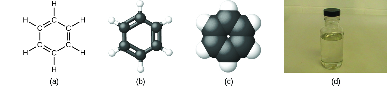 Figure A shows that benzene is composed of six carbons shaped like a hexagon. Every other bond between the carbon atoms is a double bond. Each carbon also has a single bonded hydrogen atom. Figure B shows a 3-D, ball-and-stick drawing of benzene. The six carbon atoms are black spheres while the six hydrogen atoms are smaller, white spheres. Figure C is a space-filling model of benzene which shows that most of the interior space is occupied by the carbon atoms. The hydrogen atoms are embedded in the outside surface of the carbon atoms. Figure d shows a small vial filled with benzene which appears to be clear.