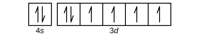 "This figure includes a square followed by 5 squares all connected in a single row. The first square is labeled below as, ""4 s."" The connected squares are labeled below as, ""3 d."" The first square and the left-most square in the row of connected squares each has a pair of half arrows: one pointing up and the other down. Each of the remaining squares contains a single upward pointing arrow."