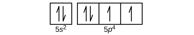 "This figure includes a square followed by 3 squares all connected in a single row. The first square is labeled below as, ""5 s superscript 2."" The connected squares are labeled below as, ""5 p. superscript 4."" The first square and the left-most square in the row of connect squares each has a pair of half arrows: one pointing up and the other down. Each of the remaining squares contains a single upward pointing arrow."