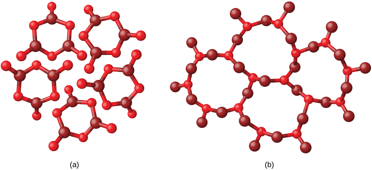 Two sets of molecules are shown. The first set of molecules contains five identical, hexagonal rings composed of alternating red and maroon spheres single bonded together and with a red spheres extending outward from each maroon sphere. The second set of molecules shows four rings with twelve sides each that are joined together. Each ring is composed of alternating red and maroon spheres single bonded together and with a red spheres extending outward from each maroon sphere.