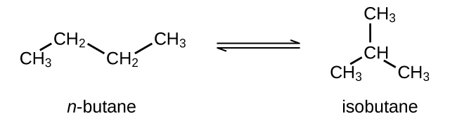 "Three Lewis structures are shown. The first is labeled, ""n dash Butane,"" and has a C H subscript 3 single bonded to a C H subscript 2 group. This C H subscript 2 group is single bonded to another C H subscript 2 group which is single bonded to a C H subscript 3 group. The second is labeled, ""iso dash Butane,"" and is composed of a C H group single bonded to three C H subscript 3 groups. The third structure shows a chain of atoms: ""C H subscript 3, C H subscript 2, C H subscript 2, C H subscript 3,"" a double-headed arrow, then a carbon atom single bonded to three C H subscript 3 groups as well as a hydrogen atom."