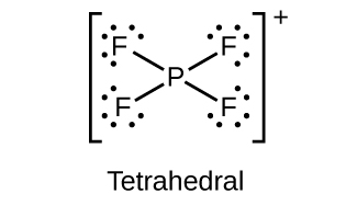 "This Lewis structure shows a phosphorus atom single bonded to four fluorine atoms, each with three lone pairs of electrons. The structure is surrounded by brackets and has a superscript positive sign outside the brackets. The label, ""Tetrahedral,"" is written under the structure."