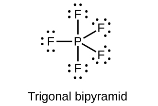 "This Lewis structure shows a phosphorus atom single bonded to five fluorine atoms, each with three lone pairs of electrons. The label, ""Trigonal bipyramidal,"" is written under the structure."