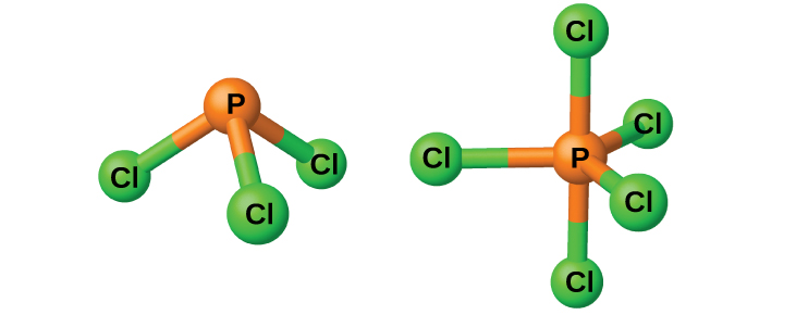 "Two ball-and-stick models are shown. In the left model, an orange atom labeled, ""P,"" is single bonded to three green atoms labeled, ""C l."" The right model shows an orange atom labeled, ""P,"" single bonded to five green atoms labeled, ""C l."""