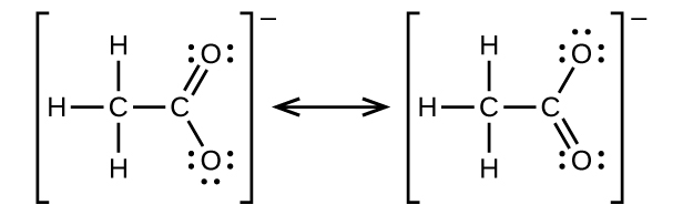 A structure shows in brackets a C atom with H atoms bonded above, below, and to the left, and a C atom bonded to the right. This second C atom has an O atom double bonded above and to the right and a second O atom single bonded below and to the right. Outside the brackets to the right appears a superscript minus sign. This is followed by a double headed arrow. To the right of this arrow in brackets is a C atom with H atoms bonded above, below, and to the left, and a C atom bonded to the right. This second C atom has an O atom single bonded above and to the right and a second O atom double bonded below and to the right. Outside the brackets to the right appears a superscript minus symbol. Double bonded O atoms have two pairs of electron dots and single bonded O atoms have 3 pairs of electron dots.