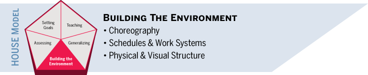 Building the Environment: Choreography, Schedules and work systems, and physical and visual structure