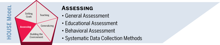 Assessing: general, educational and behavioral assessment. Systemic data colleciton methods